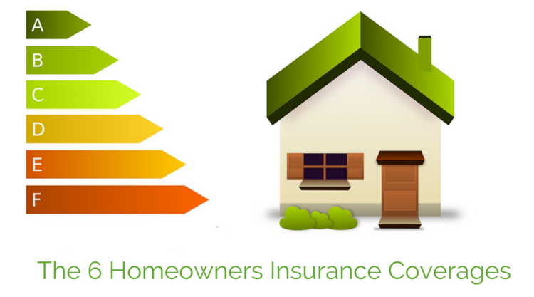Florida Homeowners Insurance: The 6 Coverages